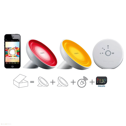 Philips Hue Bloom Starter Pack 2
