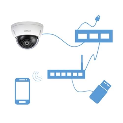 ROBB Smarrt Camera installatie op locatie
