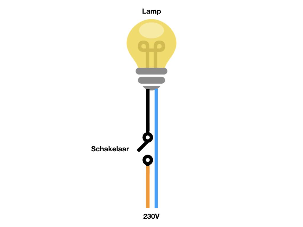 Traditionele schakeling tussen lamp en schakelaar