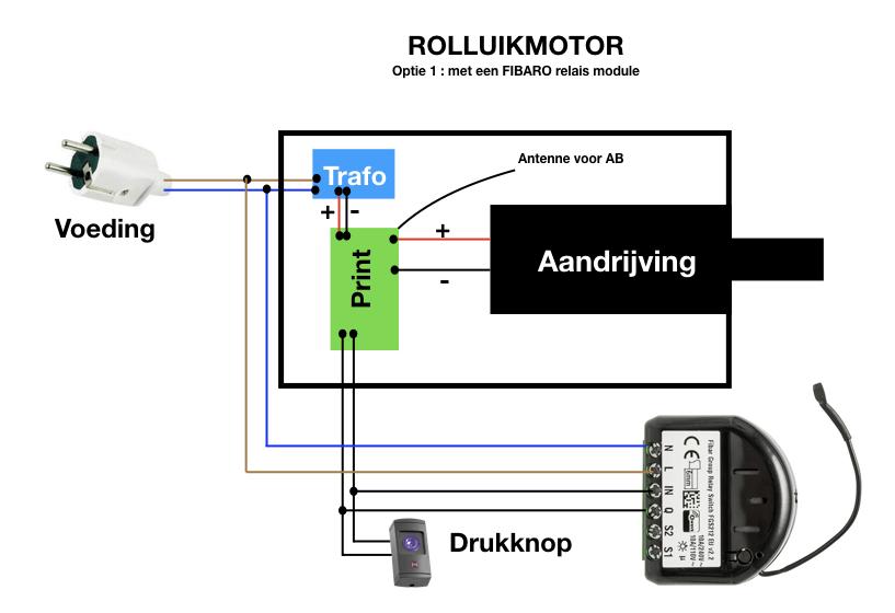 Slimme Garagedeur motor maken met FIBARO module