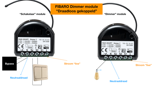 FIBARO Dimmer associaties
