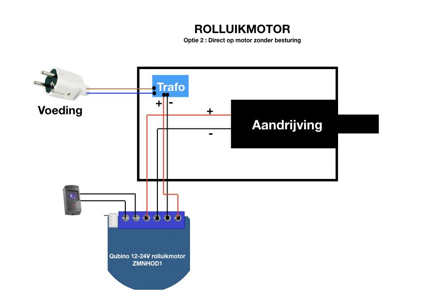 Garagemotor of Gordijn slim maken door directe aansturing van de motor