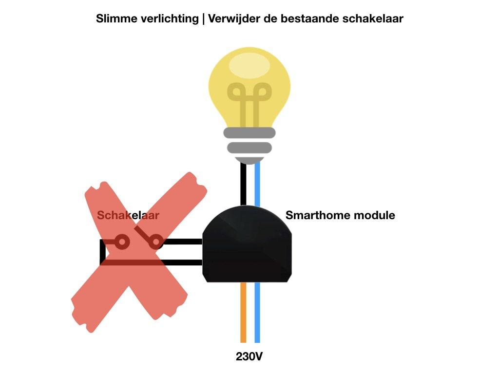Slimme verlichting | Gebruik bij voorkeur draadloze schakelaar voor slimme scenes