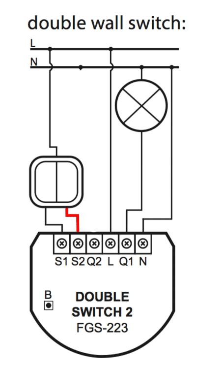 FIBARO Dubbele schakelaar met stroommeting