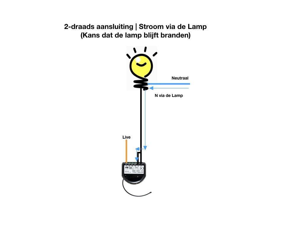 Hoe werkt een Bypasss