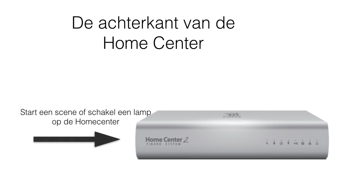 De achterkant van de HomeCenter