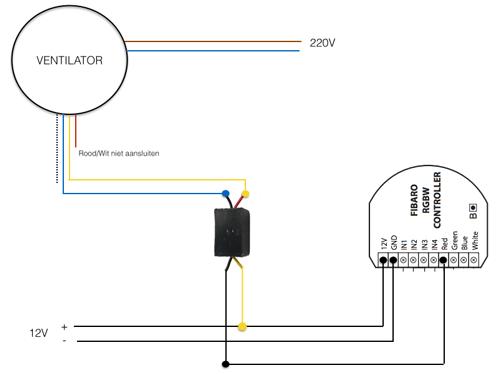 Witte Badkamermeubels ~ Automatische badkamer ventilatie op basis van Z wave
