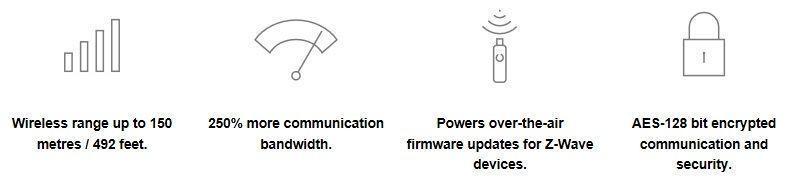 Aeonlabs Z Stick Usb Controller Z Wave Plus