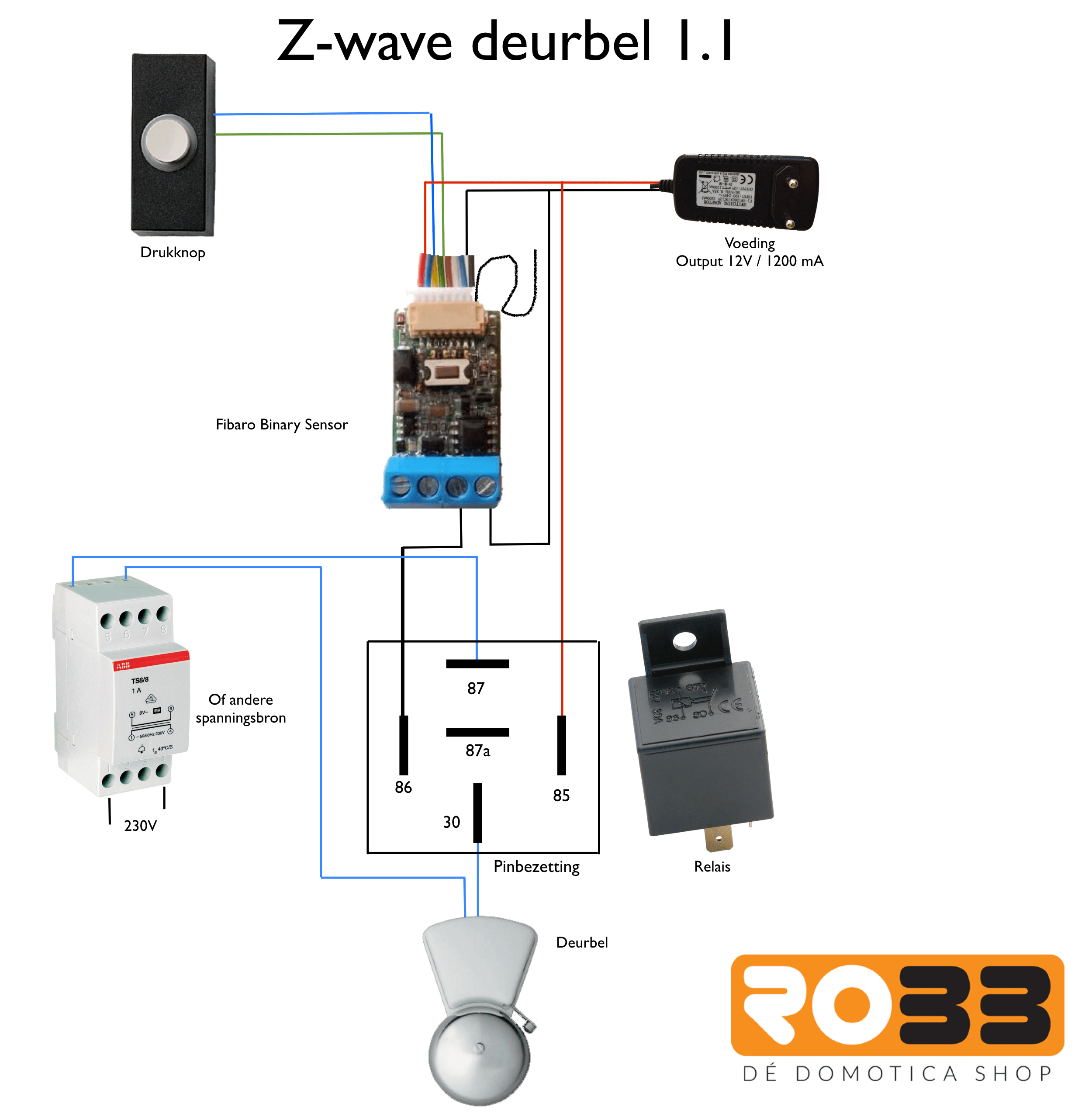 Wiring Insteon Thermostat Electrical Diagram Apc 2732