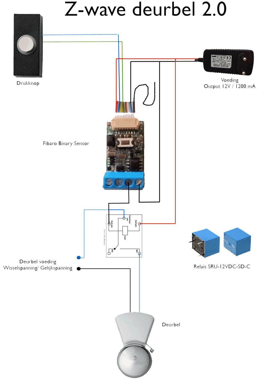 Z-wave deurbel op basis van FIBARO binaire sensor