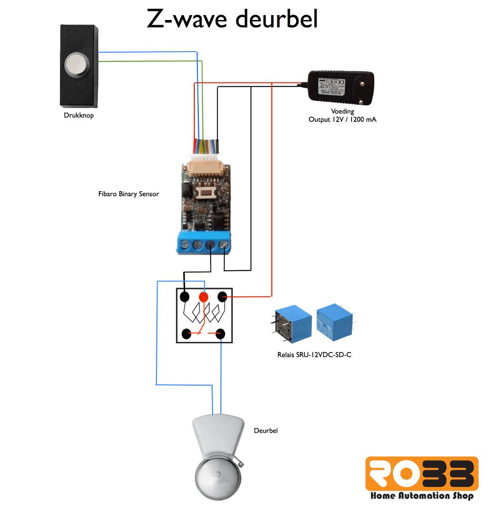 Z-wave deurbel
