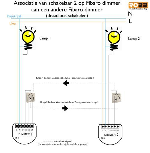 FIBARO dimmer associatie