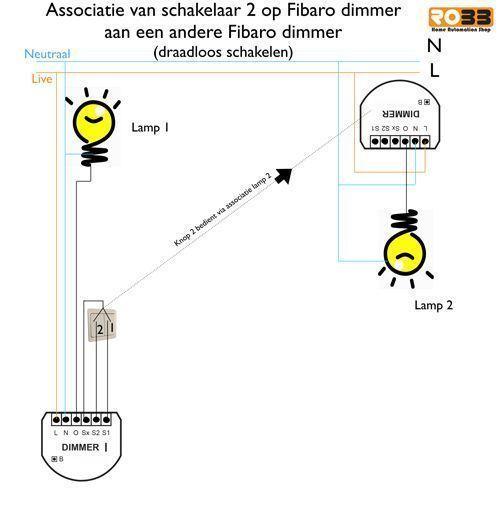 FIBARO Dimmer | Draadloze associatie