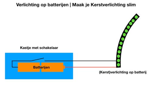 Smart Battery lights