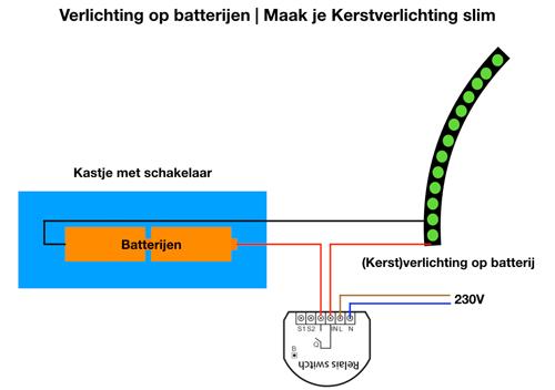 Smart Battery lights with FIBARO Relais module
