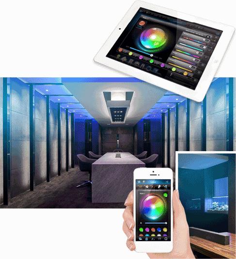 FIBARO RGBW module