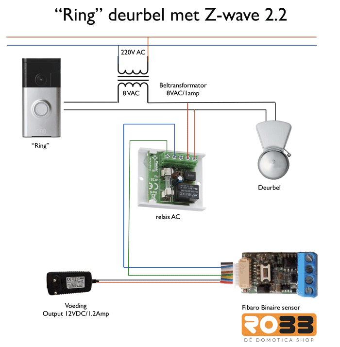 Z-wave doorbel based on RING doorbel