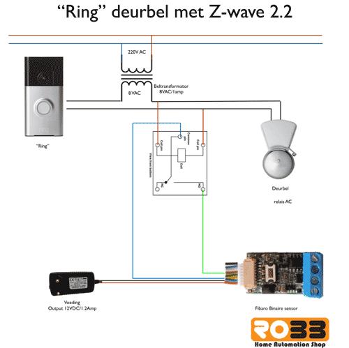 Fibaro Z-wave video intercom. Deze ring deurbel kan via een speciaal relais gekoppeld worden aan uw Z-wave netwerk.