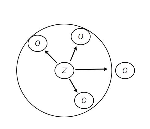 Z-wave maasnetwerk