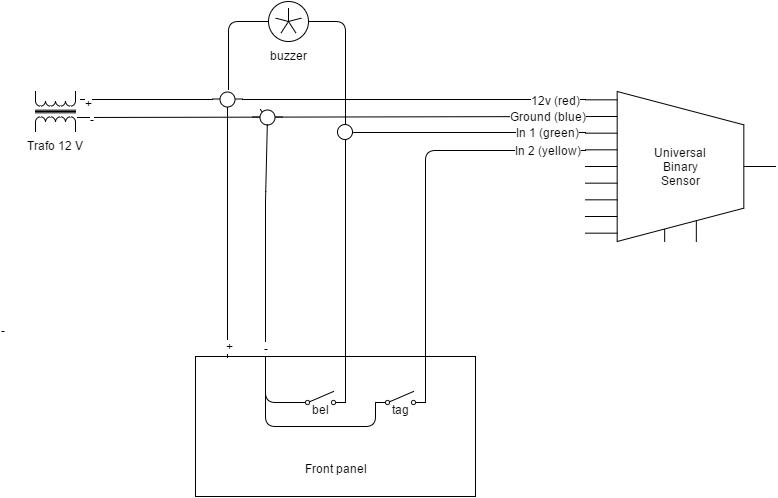 Schema FIBARO codepaneel